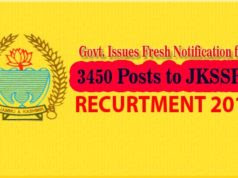 How Efficient Is SSRB J&K? Selection List Issued After 6 Years
